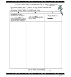 Wilma Unlimited: How Wilma Rudolph Became the World's Fastest Woman - Activity Sheet