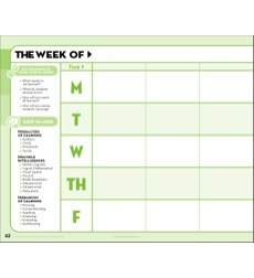 Multiple Intelligences Weekly Planning Page: Teacher Planning Page