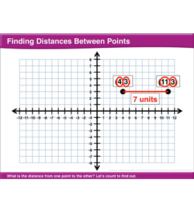 Finding Distances Between Points: Math Lesson