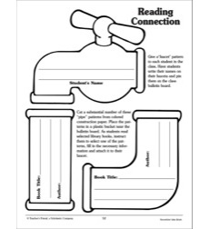 Reading Connection Pipe Pattern