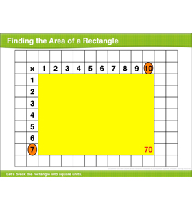 Finding the Area of a Rectangle: Math Lesson