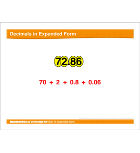 Math Review: Decimals, Factors/Products, Equal Fractions, Evaluating Expressions
