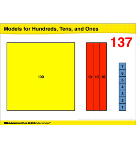 Math Review: Models for Hundreds, Tens, and Ones, Counting Larger Numbers