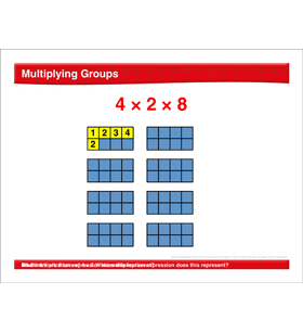 Math Review: Multiply Groups, Number Line, Multiplication, Equal Fractions