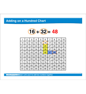 Math Review: Hundred Chart; Mentally Add/Subtract 100; Add 2-Digit Numbers